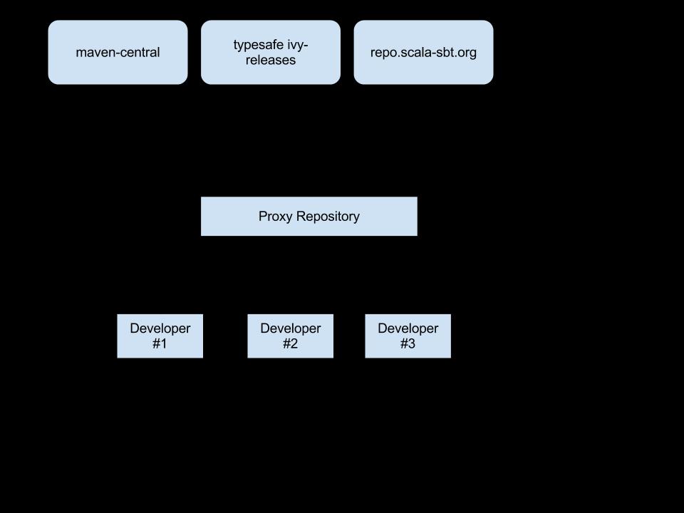 Control Proxy Parse Tutorial - Hackage - Haskell